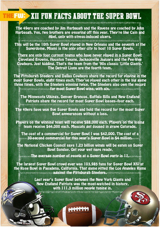 Superbowl- Fun- Facts.