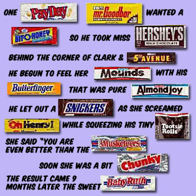 Birth- of- a -Candy- Bar
